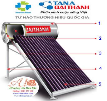 máy năng lượng mặt trời Đại thành 180l