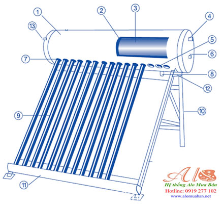 giá máy nước nóng năng lượng mặt trời Ariston 150l